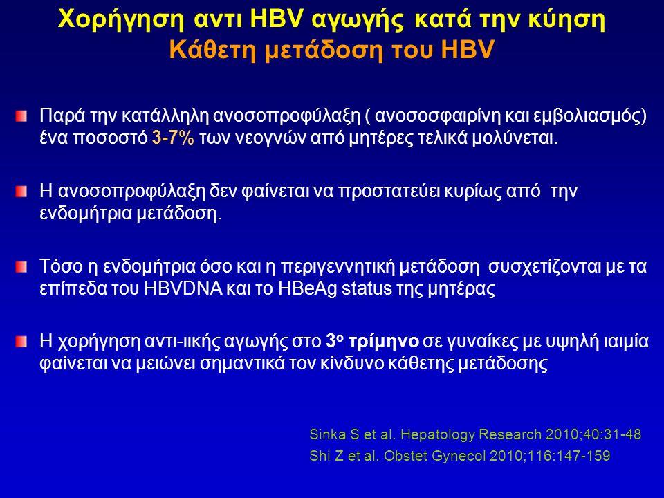 Χορήγηση αντι HBV αγωγής κατά την κύηση Κάθετη μετάδοση του HBV Παρά την κατάλληλη ανοσοπροφύλαξη ( ανοσοσφαιρίνη και εμβολιασμός) ένα ποσοστό 3-7% τω