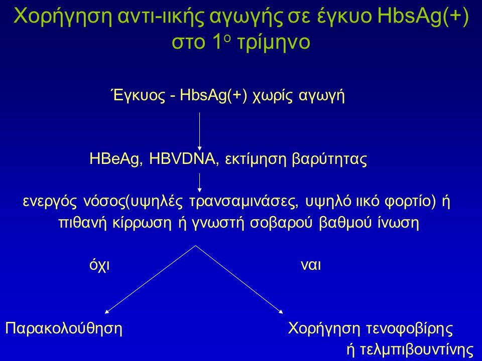 Χορήγηση αντι-ιικής αγωγής σε έγκυο HbsAg(+) στο 1 ο τρίμηνο Έγκυος - HbsAg(+) χωρίς αγωγή HBeAg, HBVDNA, εκτίμηση βαρύτητας ενεργός νόσος(υψηλές τρανσαμινάσες, υψηλό ιικό φορτίο) ή πιθανή κίρρωση ή γνωστή σοβαρού βαθμού ίνωση όχι ναι Παρακολούθηση Χορήγηση τενοφοβίρης ή τελμπιβουντίνης