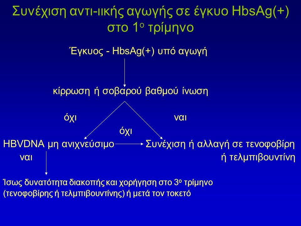 Συνέχιση αντι-ιικής αγωγής σε έγκυο HbsAg(+) στο 1 ο τρίμηνο Έγκυος - HbsAg(+) υπό αγωγή κίρρωση ή σοβαρού βαθμού ίνωση όχι ναι όχι HBVDNA μη ανιχνεύσιμο Συνέχιση ή αλλαγή σε τενοφοβίρη ναι ή τελμπιβουντίνη Ίσως δυνατότητα διακοπής και χορήγηση στο 3 ο τρίμηνο (τενοφοβίρης ή τελμπιβουντίνης) ή μετά τον τοκετό