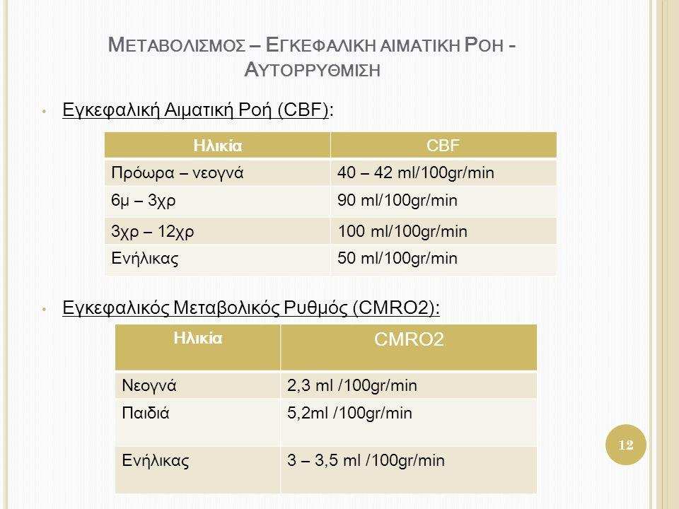 Μ ΕΤΑΒΟΛΙΣΜΟΣ – Ε ΓΚΕΦΑΛΙΚΗ ΑΙΜΑΤΙΚΗ Ρ ΟΗ - Α ΥΤΟΡΡΥΘΜΙΣΗ • Εγκεφαλική Αιματική Ροή (CBF): • Εγκεφαλικός Μεταβολικός Ρυθμός (CMRO2): 12 ΗλικίαCBF Πρόω