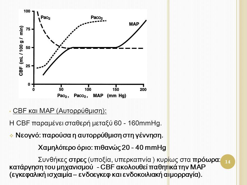 • CBF και MAP (Αυτορρύθμιση): Η CBF παραμένει σταθερή μεταξύ 60 - 160mmHg.  Νεογνό: παρούσα η αυτορρύθμιση στη γέννηση. Χαμηλότερο όριο: πιθανώς 20 -