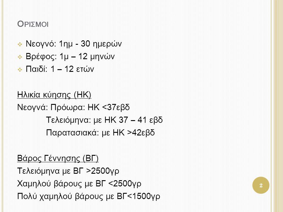 Ο ΡΙΣΜΟΙ  Νεογνό: 1ημ - 30 ημερών  Βρέφος: 1μ – 12 μηνών  Παιδί: 1 – 12 ετών Ηλικία κύησης (ΗΚ) Νεογνά: Πρόωρα: ΗΚ <37εβδ Τελειόμηνα: με ΗΚ 37 – 41