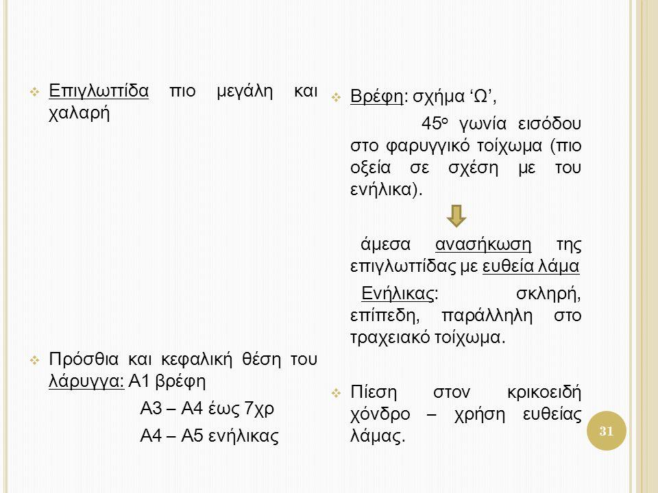 Επιγλωττίδα πιο μεγάλη και χαλαρή  Πρόσθια και κεφαλική θέση του λάρυγγα: Α1 βρέφη Α3 – Α4 έως 7χρ Α4 – Α5 ενήλικας  Βρέφη: σχήμα 'Ω', 45 ο γωνία