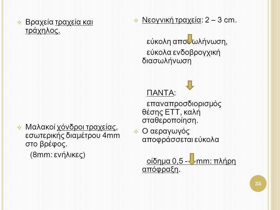  Βραχεία τραχεία και τράχηλος.  Μαλακοί χόνδροι τραχείας, εσωτερικής διαμέτρου 4mm στο βρέφος. (8mm: ενήλικες)  Νεογνική τραχεία: 2 – 3 cm. εύκολη