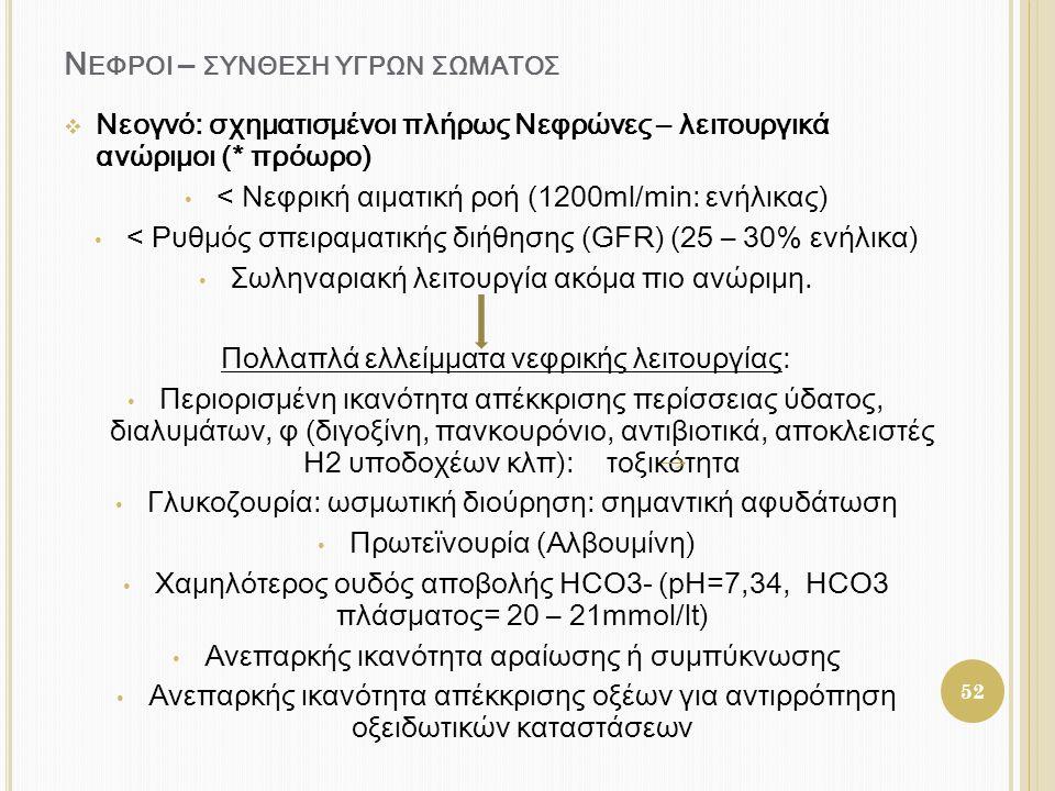 Ν ΕΦΡΟΙ – ΣΥΝΘΕΣΗ ΥΓΡΩΝ ΣΩΜΑΤΟΣ  Νεογνό: σχηματισμένοι πλήρως Νεφρώνες – λειτουργικά ανώριμοι (* πρόωρο) • < Νεφρική αιματική ροή (1200ml/min: ενήλικ