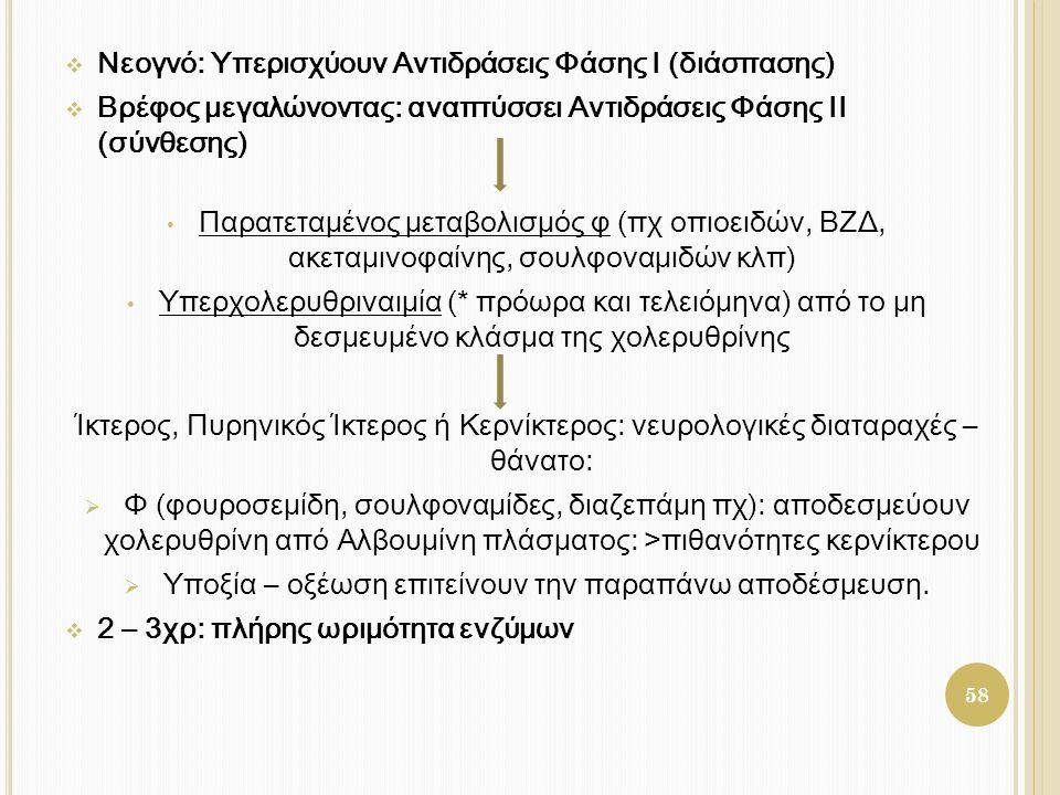  Νεογνό: Υπερισχύουν Αντιδράσεις Φάσης Ι (διάσπασης)  Βρέφος μεγαλώνοντας: αναπτύσσει Αντιδράσεις Φάσης ΙΙ (σύνθεσης) • Παρατεταμένος μεταβολισμός φ