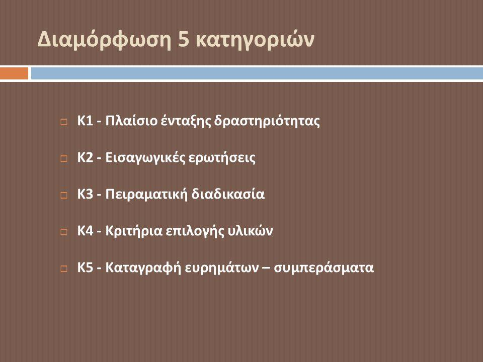 Διαμόρφωση 5 κατηγοριών  Κ 1 - Πλαίσιο ένταξης δραστηριότητας  Κ 2 - Εισαγωγικές ερωτήσεις  Κ 3 - Πειραματική διαδικασία  Κ 4 - Κριτήρια επιλογής