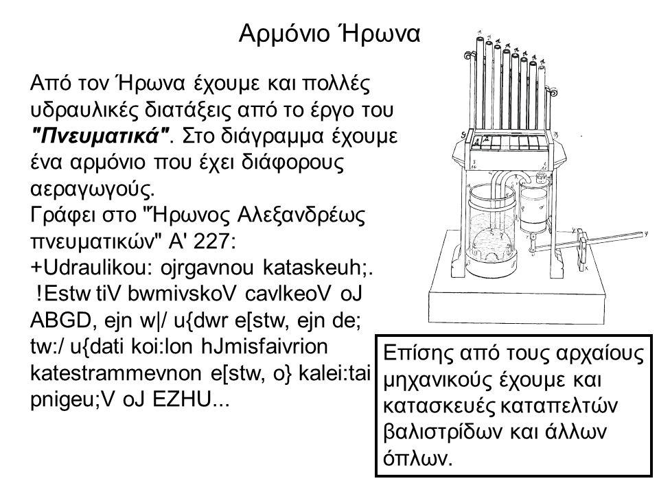 Αρμόνιο Ήρωνα Από τον Ήρωνα έχουμε και πολλές υδραυλικές διατάξεις από το έργο του Πνευματικά .