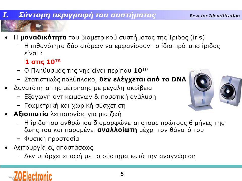 Σκληρός χιτών ή άσπρο ματιού (Sclera) Iris Aqueous Humor Κερατοειδής χιτώνας (Cornea) Ελαστικό Σύνδεσμος αναρτήσεως (Ciliary s Muscle) Αμφιβληστροειδής χιτώνας (Retina) Χοριοδειδής (Choroids) Optic Nerve Lens - The round colored part of the eye that surrounds the black pupil.