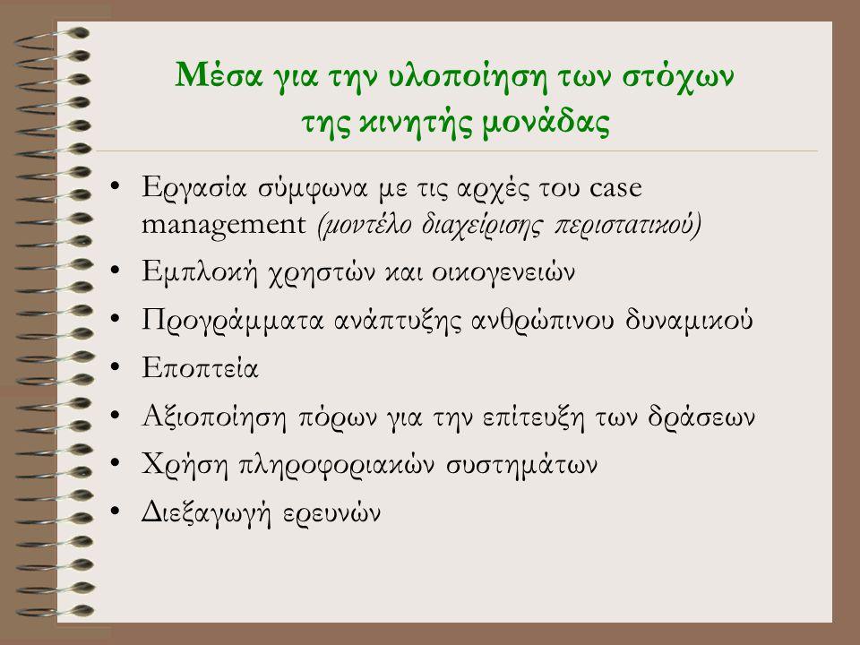 Μέσα για την υλοποίηση των στόχων της κινητής μονάδας •Εργασία σύμφωνα με τις αρχές του case management (μοντέλο διαχείρισης περιστατικού) •Εμπλοκή χρηστών και οικογενειών •Προγράμματα ανάπτυξης ανθρώπινου δυναμικού •Εποπτεία •Αξιοποίηση πόρων για την επίτευξη των δράσεων •Χρήση πληροφοριακών συστημάτων •Διεξαγωγή ερευνών