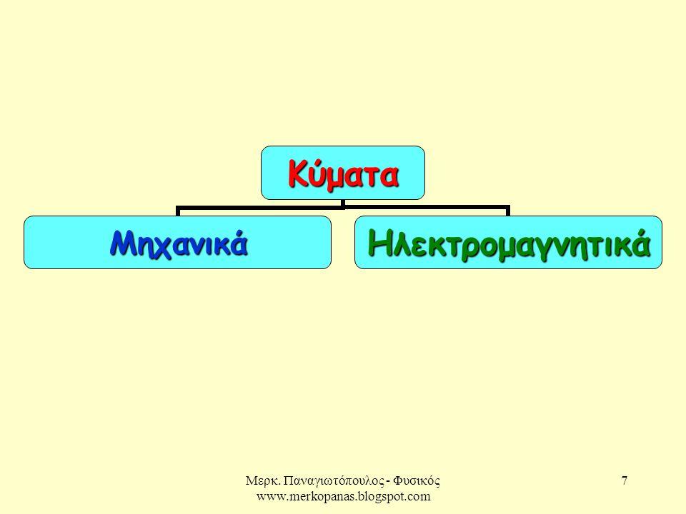 Μερκ. Παναγιωτόπουλος - Φυσικός www.merkopanas.blogspot.com 7Κύματα ΜηχανικάΗλεκτρομαγνητικά