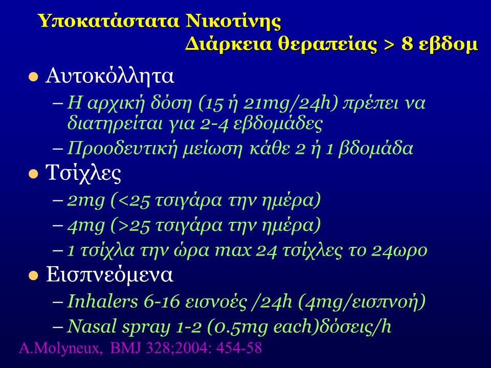 Υποκατάστατα Νικοτίνης Διάρκεια θεραπείας > 8 εβδομ  Αυτοκόλλητα –Η αρχική δόση (15 ή 21mg/24h) πρέπει να διατηρείται για 2-4 εβδομάδες –Προοδευτική