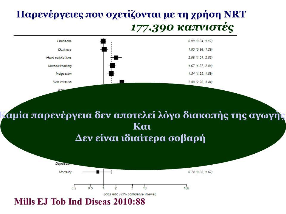29/6/2014 19 Παρενέργειες που σχετίζονται με τη χρήση NRT 177.390 καπνιστές Mills EJ Tob Ind Diseas 2010:88 Καμία παρενέργεια δεν αποτελεί λόγο διακοπ