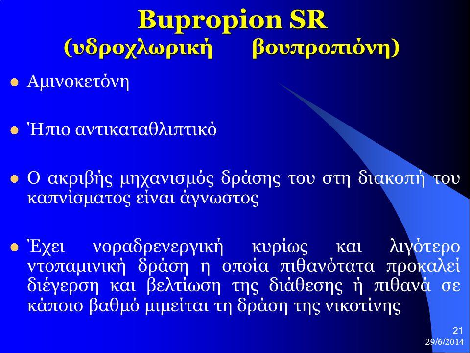 29/6/2014 21 Bupropion SR (υδροχλωρικήβουπροπιόνη)  Αμινοκετόνη  Ήπιο αντικαταθλιπτικό  Ο ακριβής μηχανισμός δράσης του στη διακοπή του καπνίσματος