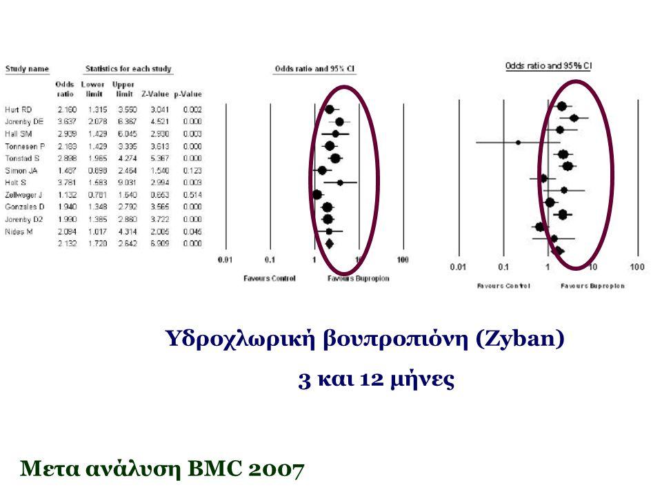 Υδροχλωρική βουπροπιόνη (Zyban) 3 και 12 μήνες Μετα ανάλυση BMC 2007