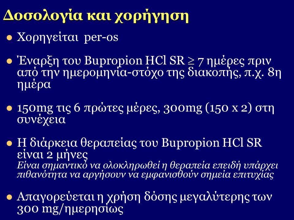 Δοσολογία και χορήγηση  Χορηγείται per-os  Έναρξη του Βupropion HCl SR  7 ημέρες πριν από την ημερομηνία-στόχο της διακοπής, π.χ. 8η ημέρα  150mg