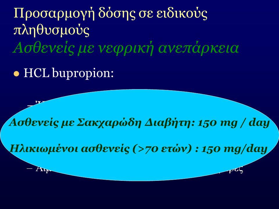 Προσαρμογή δόσης σε ειδικούς πληθυσμούς Ασθενείς με νεφρική ανεπάρκεια  HCL bupropion: –Ήπια ΝΑ → κανονική δόση (300mg) –Μέτρια ΝΑ → 150mg / day –Αιμ