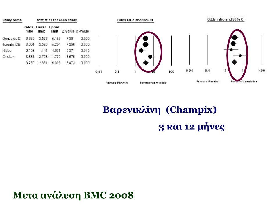 Βαρενικλίνη (Champix) 3 και 12 μήνες Μετα ανάλυση BMC 2008