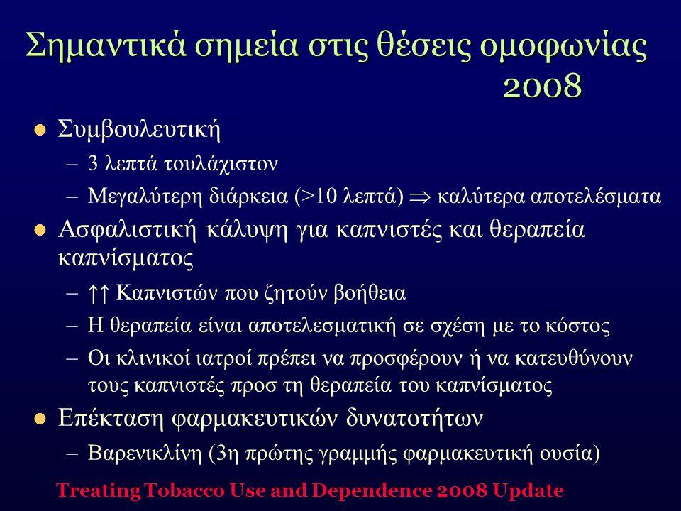 Σημαντικά σημεία στις θέσεις ομοφωνίας 2008  Συμβουλευτική –3 λεπτά τουλάχιστον –Μεγαλύτερη διάρκεια (>10 λεπτά)  καλύτερα αποτελέσματα  Ασφαλιστικ