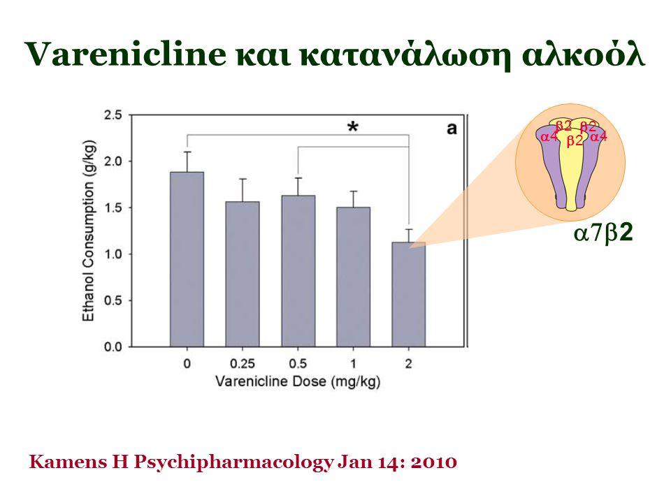 Varenicline και κατανάλωση αλκοόλ Kamens H Psychipharmacology Jan 14: 2010 44 22 22 22 44  2