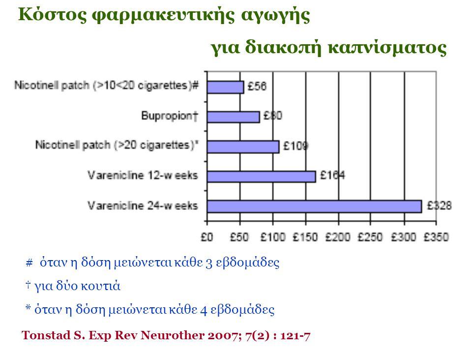 # όταν η δόση μειώνεται κάθε 3 εβδομάδες † για δύο κουτιά * όταν η δόση μειώνεται κάθε 4 εβδομάδες Κόστος φαρμακευτικής αγωγής για διακοπή καπνίσματος