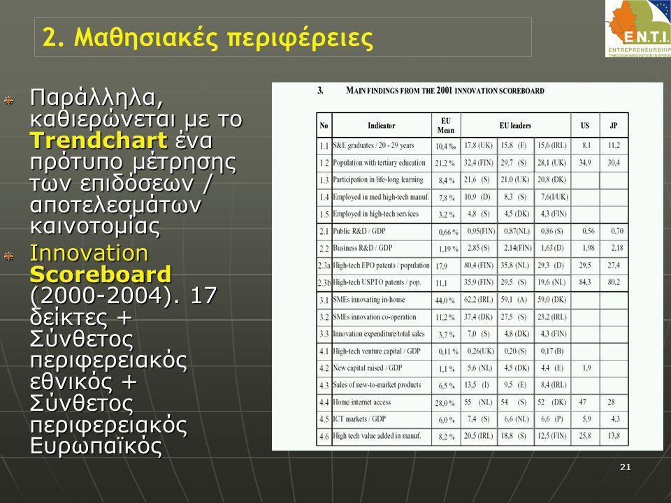 21 Παράλληλα, καθιερώνεται με το Trendchart ένα πρότυπο μέτρησης των επιδόσεων / αποτελεσμάτων καινοτομίας Innovation Scoreboard (2000-2004). 17 δείκτ