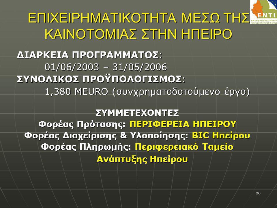 26 ΕΠΙΧΕΙΡΗΜΑΤΙΚΟΤΗΤΑ ΜΕΣΩ ΤΗΣ ΚΑΙΝΟΤΟΜΙΑΣ ΣΤΗΝ ΗΠΕΙΡΟ ΔΙΑΡΚΕΙΑ ΠΡΟΓΡΑΜΜΑΤΟΣ: 01/06/2003 – 31/05/2006 ΣΥΝΟΛΙΚΟΣ ΠΡΟΫΠΟΛΟΓΙΣΜΟΣ: 1,380 ΜEURO (συνχρηματοδοτούμενο έργο) ΣΥΜΜΕΤΕΧΟΝΤΕΣ Φορέας Πρότασης: ΠΕΡΙΦΕΡΕΙΑ ΗΠΕΙΡΟΥ Φορέας Διαχείρισης & Υλοποίησης: BIC Ηπείρου Φορέας Πληρωμής: Περιφερειακό Ταμείο Ανάπτυξης Ηπείρου