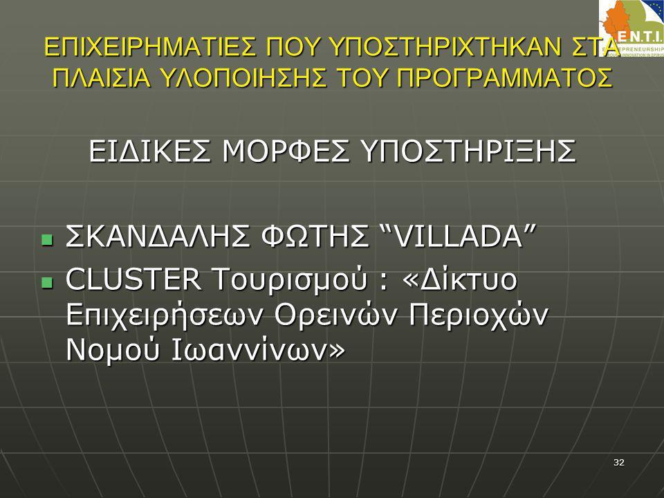 """32 ΕΠΙΧΕΙΡΗΜΑΤΙΕΣ ΠΟΥ ΥΠΟΣΤΗΡΙΧΤΗΚΑΝ ΣΤΑ ΠΛΑΙΣΙΑ ΥΛΟΠΟΙΗΣΗΣ ΤΟΥ ΠΡΟΓΡΑΜΜΑΤΟΣ ΕΙΔΙΚΕΣ ΜΟΡΦΕΣ ΥΠΟΣΤΗΡΙΞΗΣ  ΣΚΑΝΔΑΛΗΣ ΦΩΤΗΣ """"VILLADA""""  CLUSTER Τουρισμο"""