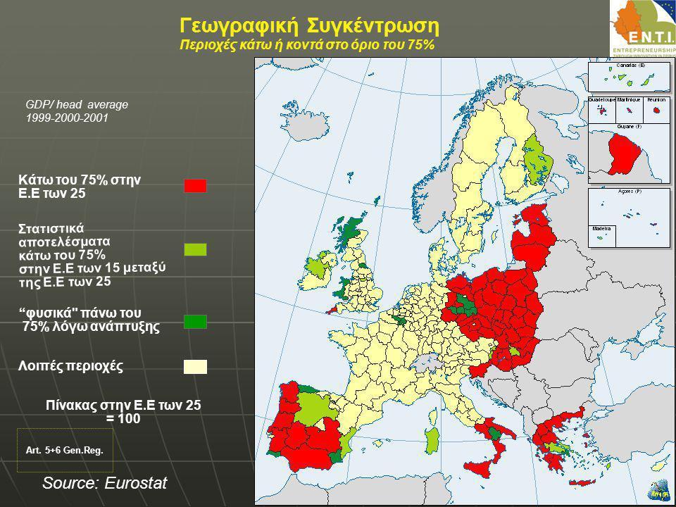 """5 Κάτω του 75% στην Ε.Ε των 25 Στατιστικά αποτελέσματα κάτω του 75% στην Ε.Ε των 15 μεταξύ της Ε.Ε των 25 """"φυσικά"""