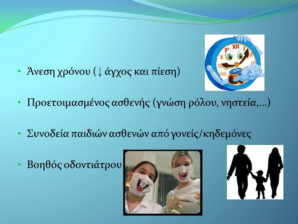 • Άνεση χρόνου ( άγχος και πίεση) • Προετοιμασμένος ασθενής (γνώση ρόλου, νηστεία,…) • Συνοδεία παιδιών ασθενών από γονείς/κηδεμόνες • Βοηθός οδοντιάτρου