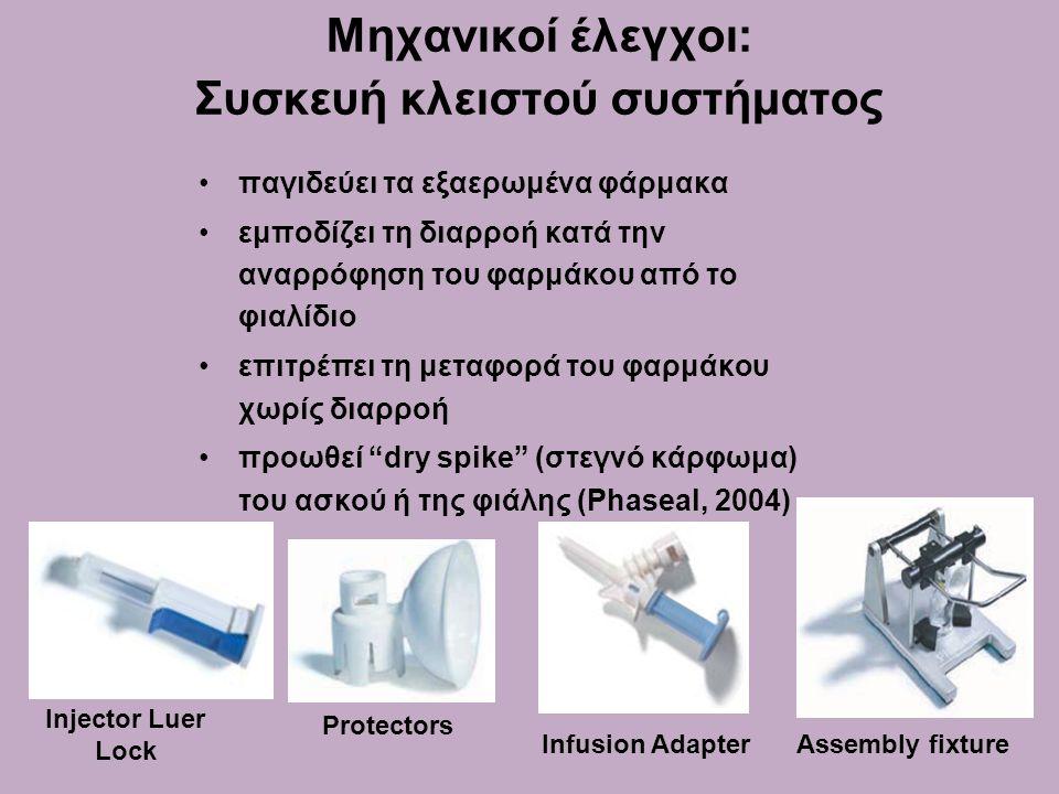 Μηχανικοί έλεγχοι: Συσκευή κλειστού συστήματος •παγιδεύει τα εξαερωμένα φάρμακα •εμποδίζει τη διαρροή κατά την αναρρόφηση του φαρμάκου από το φιαλίδιο •επιτρέπει τη μεταφορά του φαρμάκου χωρίς διαρροή •προωθεί dry spike (στεγνό κάρφωμα) του ασκού ή της φιάλης (Phaseal, 2004) Injector Luer Lock Protectors Infusion AdapterAssembly fixture