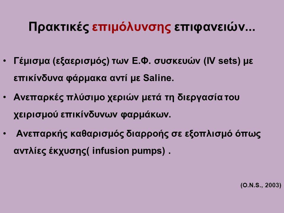 Πρακτικές επιμόλυνσης επιφανειών...•Γέμισμα (εξαερισμός) των Ε.Φ.