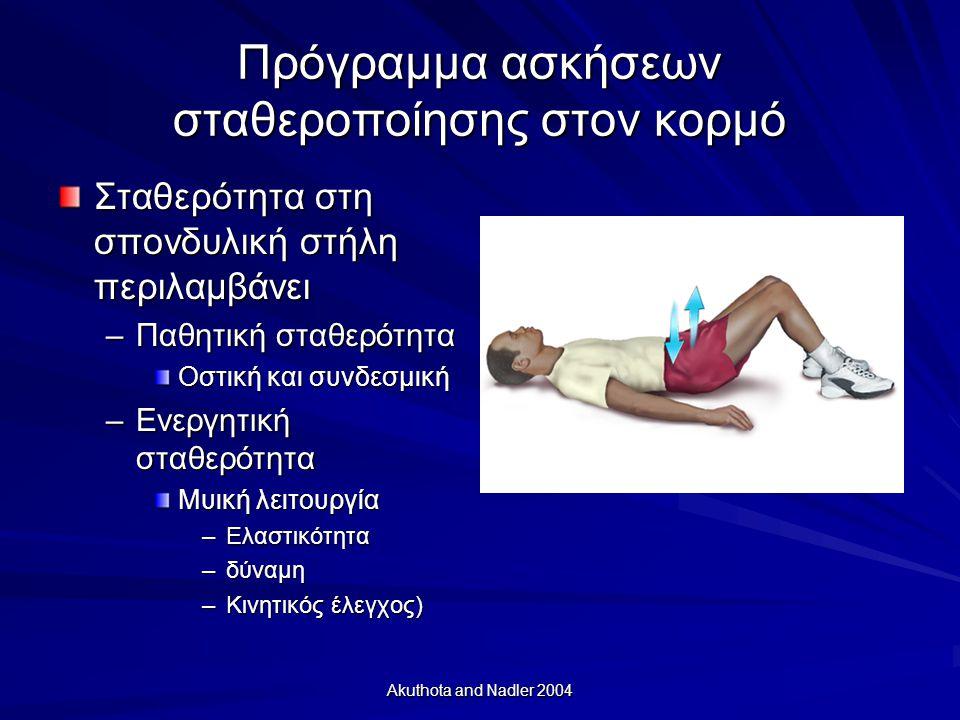 Akuthota and Nadler 2004 Πρόγραμμα ασκήσεων σταθεροποίησης στον κορμό Σταθερότητα στη σπονδυλική στήλη περιλαμβάνει –Παθητική σταθερότητα Οστική και σ