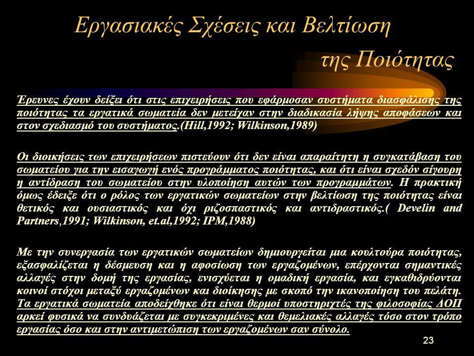 23 Εργασιακές Σχέσεις και Βελτίωση της Ποιότητας Έρευνες έχουν δείξει ότι στις επιχειρήσεις που εφάρμοσαν συστήματα διασφάλισης της ποιότητας τα εργατικά σωματεία δεν μετείχαν στην διαδικασία λήψης αποφάσεων και στον σχεδιασμό του συστήματος.(Hill,1992; Wilkinson,1989) Οι διοικήσεις των επιχειρήσεων πιστεύουν ότι δεν είναι απαραίτητη η συγκατάβαση του σωματείου για την εισαγωγή ενός προγράμματος ποιότητας, και ότι είναι σχεδόν σίγουρη η αντίδραση του σωματείου στην υλοποίηση αυτών των προγραμμάτων.