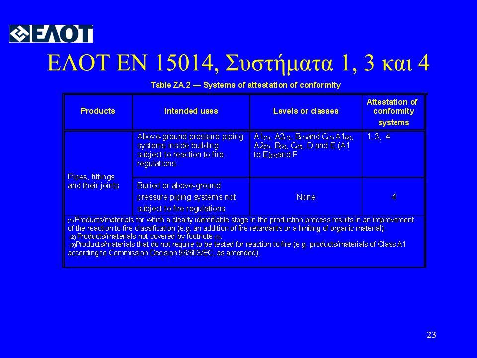 23 EΛOT ΕΝ 15014, Συστήματα 1, 3 και 4