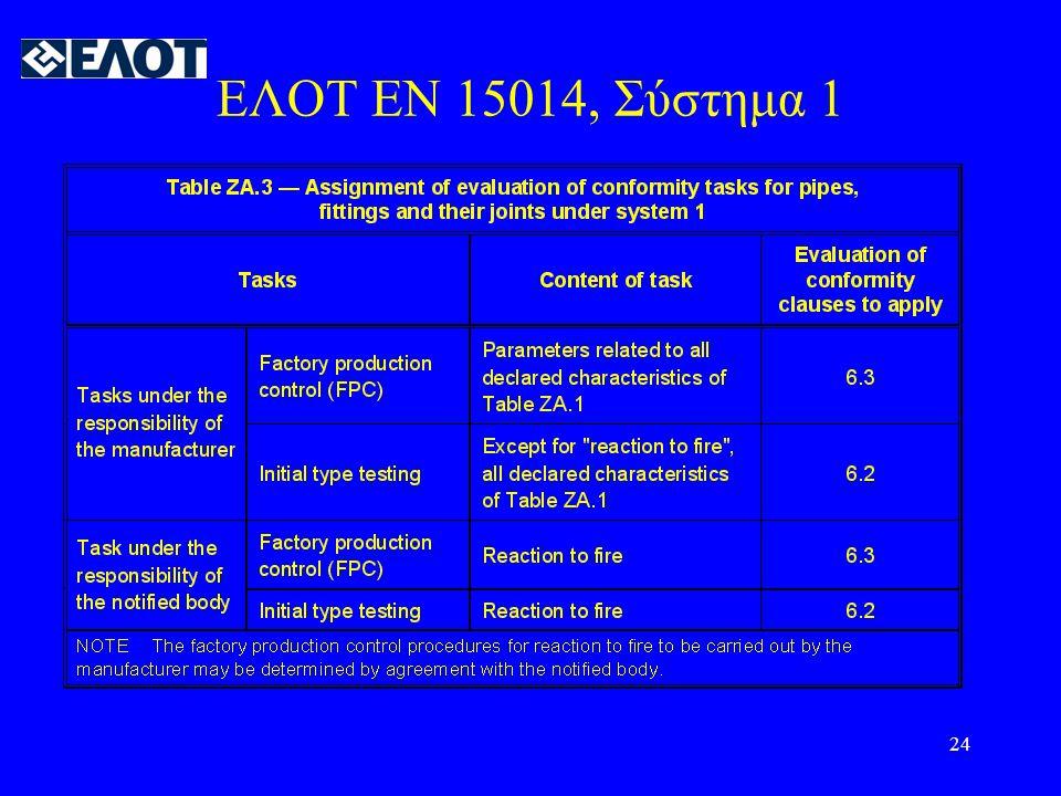 24 ΕΛΟΤ ΕΝ 15014, Σύστημα 1