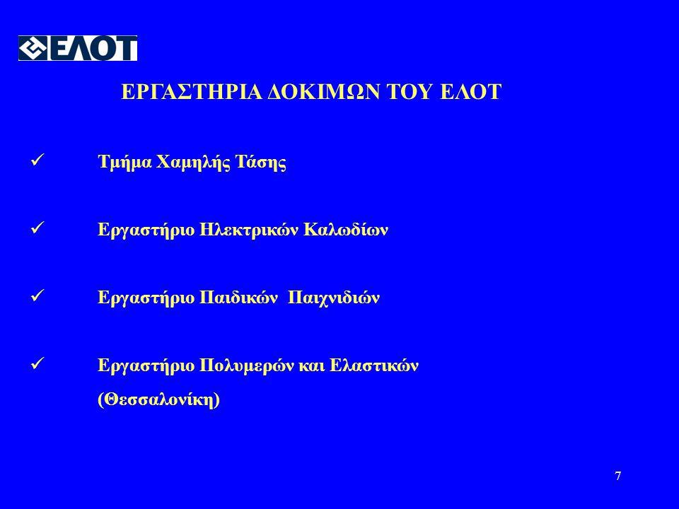 7 ΕΡΓΑΣΤΗΡΙΑ ΔΟΚΙΜΩΝ ΤΟΥ ΕΛΟΤ  Τμήμα Χαμηλής Τάσης  Εργαστήριο Ηλεκτρικών Καλωδίων  Εργαστήριο Παιδικών Παιχνιδιών  Εργαστήριο Πολυμερών και Ελαστικών (Θεσσαλονίκη)