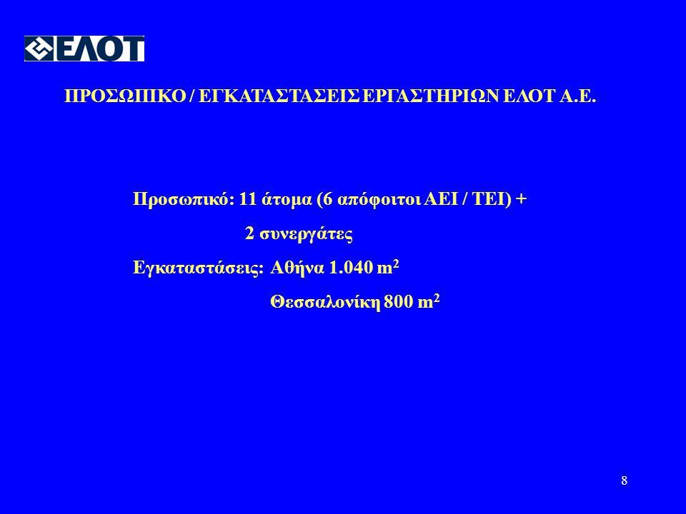 19 ΟΔΗΓΙΑ ΝΕΑΣ ΠΡΟΣΕΓΓΙΣΗΣ-ΣΗΜΑΝΣΗ CE (89/106/ΕΟΚ για Προϊόντα Δομικών Έργων) Για συστήματα πλαστικών σωληνώσεων (από Απρίλιο 2008) Αποχέτευσης υγρών αποβλήτων  EN 15012+ZA  ΕΛΟΤ EN 1329-1 εντός κτιριακών εγκαταστάσεων ΕΛΟΤ ΕΝ 1566-1 Υπόγειας αποχέτευσης και  pr EN 15013+ZA  ΕΛΟΤ EN 1401-1 αποστράγγισης χωρίς πίεση Μεταφορά υγρών υπό πίεση  EN 15014+ZA  ΕΛΟΤ EN 12201-2 ΕΛΟΤ EN 1452-2 Παροχή κρύου/ζεστού νερού  EN 15015+ZA  ΕΛΟΤ EN ISO 15875-2