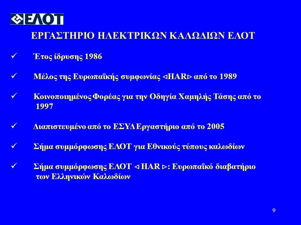 9 ΕΡΓΑΣΤΗΡΙΟ ΗΛΕΚΤΡΙΚΩΝ ΚΑΛΩΔΙΩΝ ΕΛΟΤ  Έτος ίδρυσης 1986  Μέλος της Ευρωπαϊκής συμφωνίας  HAR  από το 1989  Κοινοποιημένος Φορέας για την Οδηγία Χαμηλής Τάσης από το 1997  Διαπιστευμένο από το ΕΣΥΔ Εργαστήριο από το 2005  Σήμα συμμόρφωσης ΕΛΟΤ για Εθνικούς τύπους καλωδίων  Σήμα συμμόρφωσης ΕΛΟΤ  HAR  : Ευρωπαϊκό διαβατήριο των Ελληνικών Καλωδίων