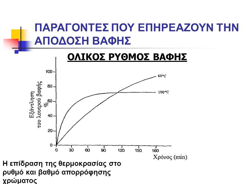 ΟΛΙΚΟΣ ΡΥΘΜΟΣ ΒΑΦΗΣ Η επίδραση της θερμοκρασίας στο ρυθμό και βαθμό απορρόφησης χρώματος ΠΑΡΑΓΟΝΤΕΣ ΠΟΥ ΕΠΗΡΕΑΖΟΥΝ ΤΗΝ ΑΠΟΔΟΣΗ ΒΑΦΗΣ