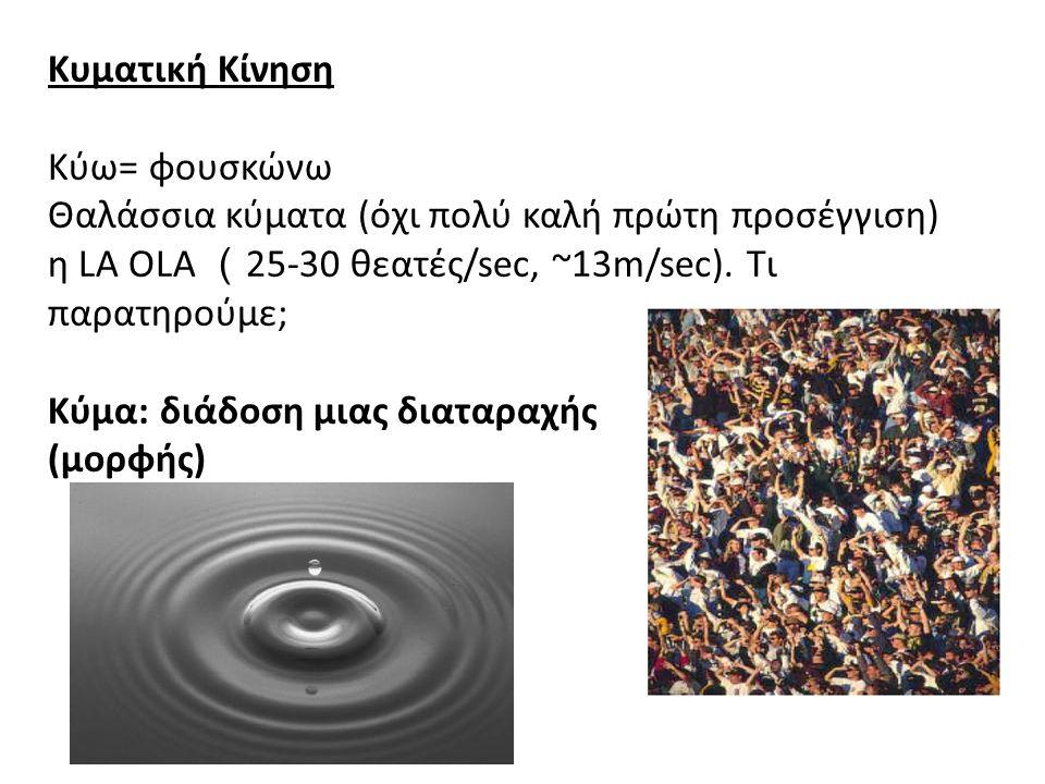 Κυματική Κίνηση Κύω= φουσκώνω Θαλάσσια κύματα (όχι πολύ καλή πρώτη προσέγγιση) η LA OLA ( 25-30 θεατές/sec, ~13m/sec). Τι παρατηρούμε; Κύμα: διάδοση μ