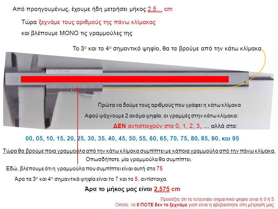 Από προηγουμένως, έχουμε ήδη μετρήσει μήκος 2,5… cm Τώρα ξεχνάμε τους αριθμούς της πάνω κλίμακας Το 3 ο και το 4 ο σημαντικό ψηφίο, θα τα βρούμε από τ