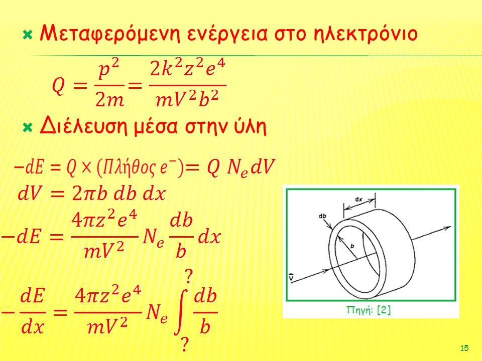  Μεταφερόμενη ενέργεια στο ηλεκτρόνιο  Διέλευση μέσα στην ύλη 15