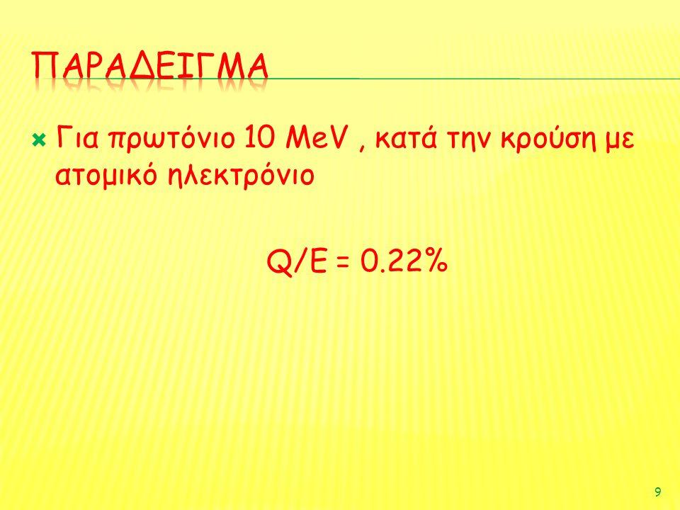 Για πρωτόνιο 10 MeV, κατά την κρούση με ατομικό ηλεκτρόνιο Q/E = 0.22% 9