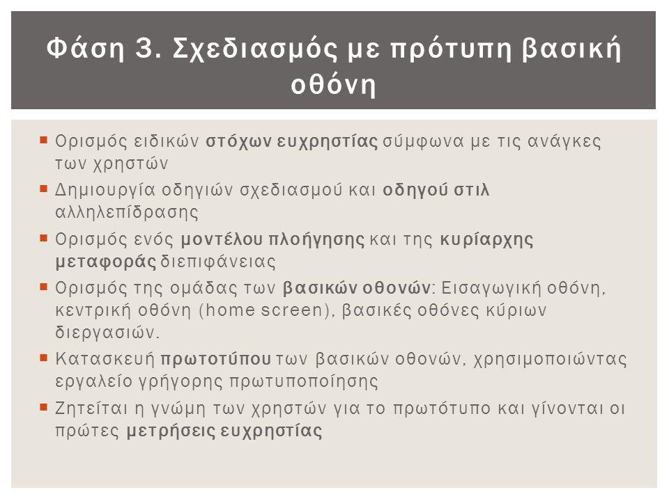 Φάση 3. Σχεδιασμός με πρότυπη βασική οθόνη  Ορισμός ειδικών στόχων ευχρηστίας σύμφωνα με τις ανάγκες των χρηστών  Δημιουργία οδηγιών σχεδιασμού και
