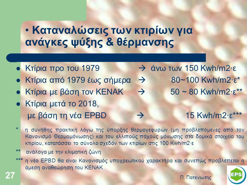 • Καταναλώσεις των κτιρίων για ανάγκες ψύξης & θέρμανσης  Κτίρια προ του 1979  άνω των 150 Kwh/m2·ε  Κτίρια από 1979 έως σήμερα  80~100 Kwh/m2·ε*  Κτίρια με βάση τον ΚΕΝΑΚ  50 ~ 80 Kwh/m2·ε**  Κτίρια μετά το 2018, με βάση τη νέα EPBD  15 Kwh/m2·ε*** * η συνήθης πρακτική λόγω της ύπαρξης θερμογεφυρών (μη προβλεπόμενες από τον Κανονισμό Θερμομόνωσης) και του ελλιπούς πάχους μόνωσης στα δομικά στοιχεία του κτιρίου, κατατάσσει το σύνολο σχεδόν των κτιρίων στις 100 Kwh/m2·ε ** ανάλογα με την κλιματική ζώνη *** η νέα EPBD θα είναι Κανονισμός υποχρεωτικού χαρακτήρα και συνεπώς προβλέπεται η άμεση αναθεώρηση του ΚΕΝΑΚ 27 Π.