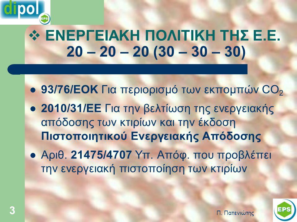 Π. Πατενιώτης 3  93/76/EOK Για περιορισμό των εκπομπών CO 2  2010/31/EΕ Για την βελτίωση της ενεργειακής απόδοσης των κτιρίων και την έκδοση Πιστοπο
