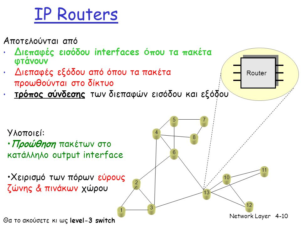 Network Layer4-10 IP Routers 6 7 8 5 4 3 1 2 12 10 13 11 Router Aποτελούνται από • Διεπαφές εισόδου interfaces ό που τα πακέτα φτάνουν • Διεπαφές εξόδ