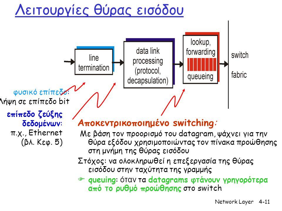 Network Layer4-11 Λειτουργίες θύρας εισόδου Aποκεντρικοποιημένo switching: Με βάση τον προορισμό του datagram, ψάχνει για την θύρα εξόδου χρησιμοποιών