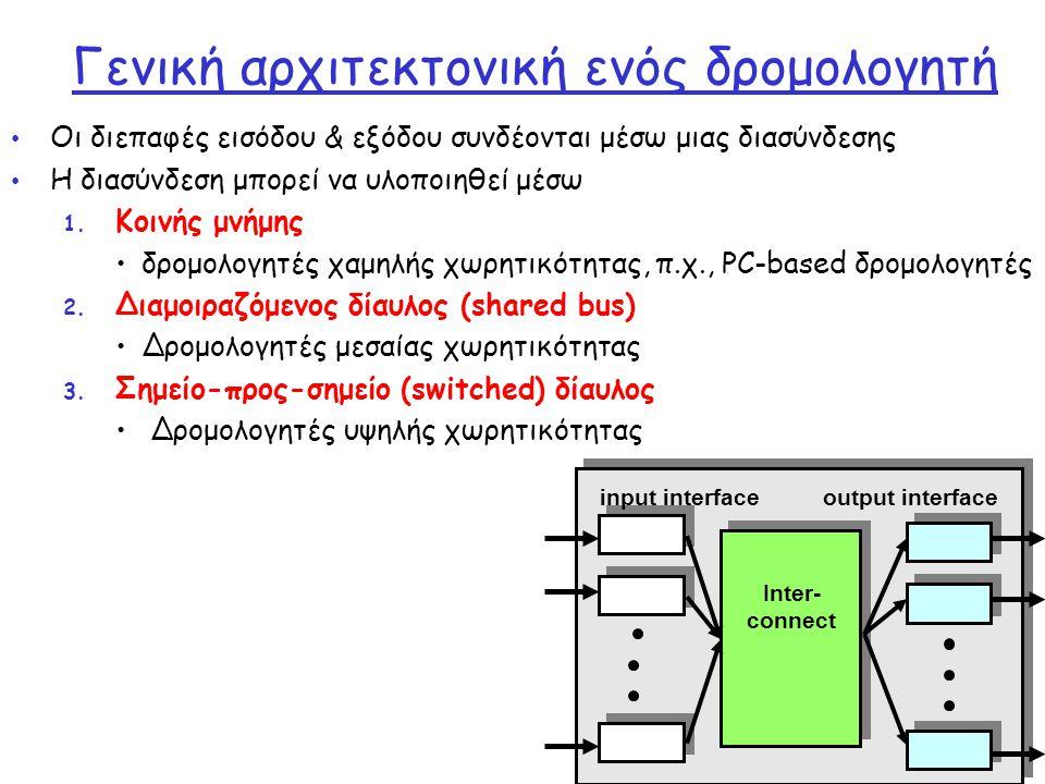 Network Layer4-14 Γενική αρχιτεκτονική ενός δρομολογητή • Οι διεπαφές εισόδου & εξόδου συνδέονται μέσω μιας διασύνδεσης • Η διασύνδεση μπορεί να υλοπο